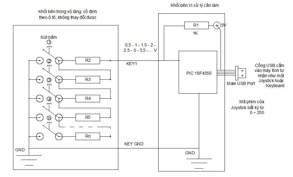 Cần trợ giúp làm USB Joystick với PIC 18F4550 - Điện tử Việt Nam