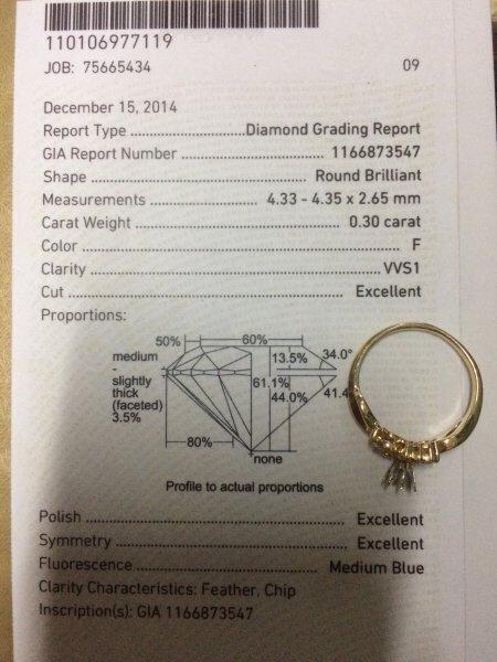 Nhẫn nữ gắn kim cương có kiểm định GIA