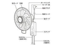 Quạt điện treo tường toshiba-tlf-30h21-2.jpg