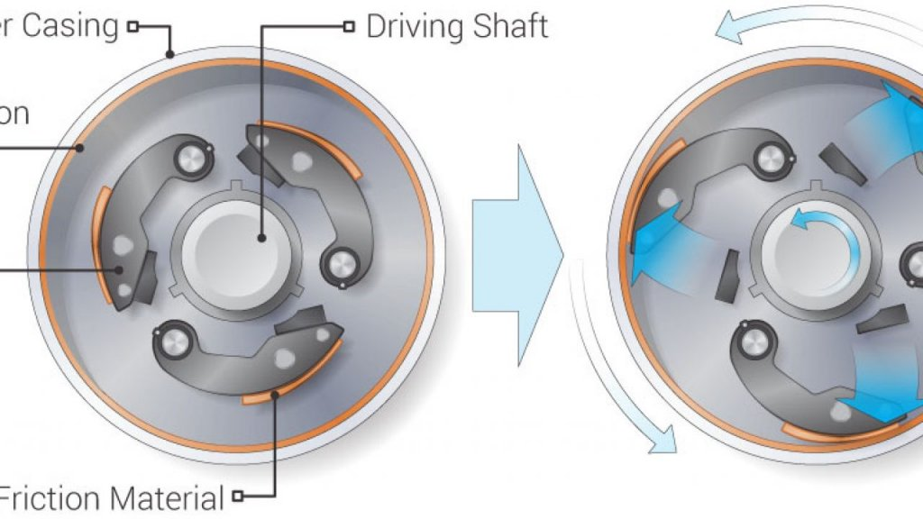 centrifugal-clutch-diagram-1280x720.jpg