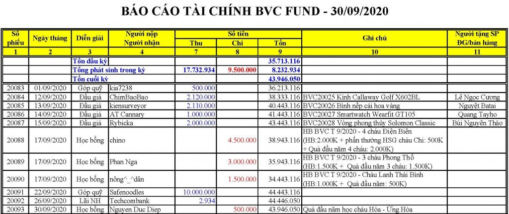 BVC Fund 2020-09-30.jpg