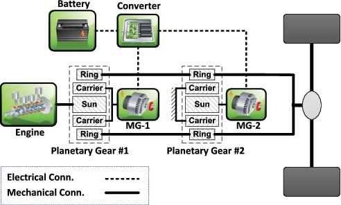 Schematic-of-Toyota-Prius-powertrain.png