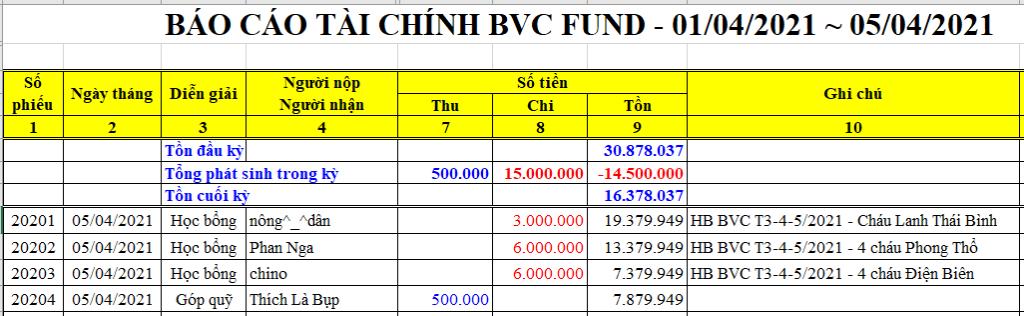 BVC Fund Q2-2021.PNG
