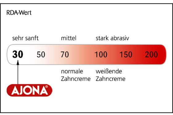 kem-danh-rang-Ajona-Stomaticum-25-ml-hang-duc-5.jpg